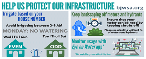 BJSWA irrigation schedule graphic